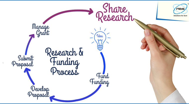 Overcoming the challenges for funding in research inside out approach